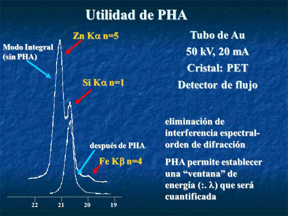 Utilidad de PHA 20211922 Modo Integral (sin PHA) después de PHA después de PHA Zn K n=5 Si K n=1 Fe K n=4 Tubo de Au 50 kV, 20 mA Cristal: PET Detector de flujo eliminación de interferencia espectral- orden de difracción PHA permite establecer una ventana de energía (:.