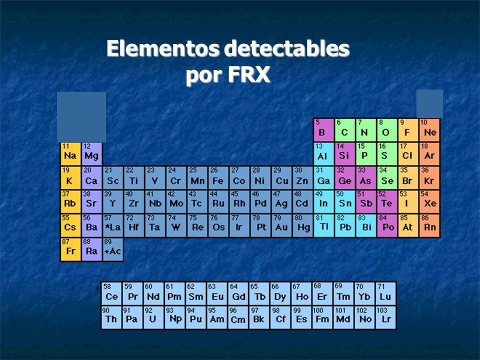 Elementos detectables por FRX