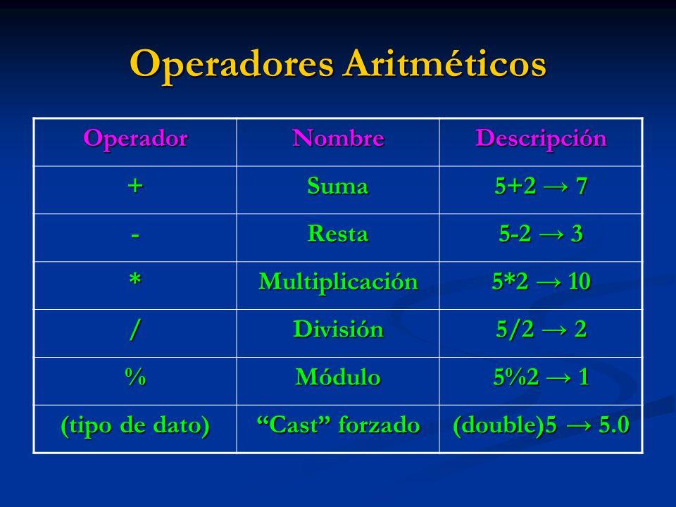 Operadores Aritméticos OperadorNombreDescripción +Suma 5+2 7 -Resta 5-2 3 *Multiplicación 5*2 10 /División 5/2 2 %Módulo 5%2 1 (tipo de dato) Cast for