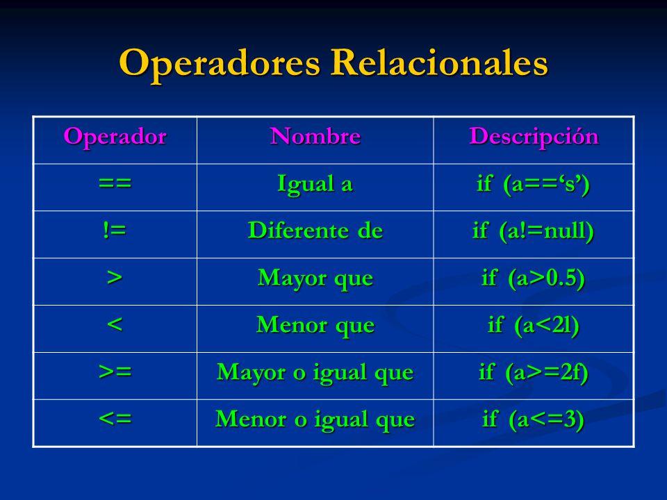 Operadores Relacionales OperadorNombreDescripción == Igual a if (a==s) != Diferente de if (a!=null) > Mayor que if (a>0.5) < Menor que if (a<2l) >= Ma