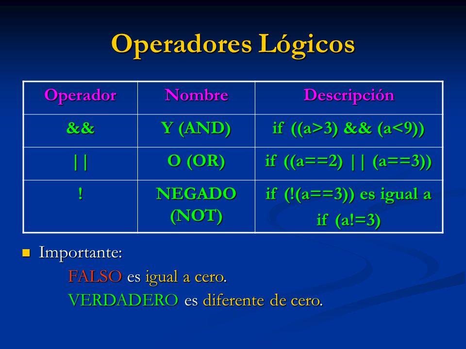 Operadores Lógicos OperadorNombreDescripción && Y (AND) if ((a>3) && (a 3) && (a<9)) || O (OR) if ((a==2) || (a==3)) ! NEGADO (NOT) if (!(a==3)) es ig