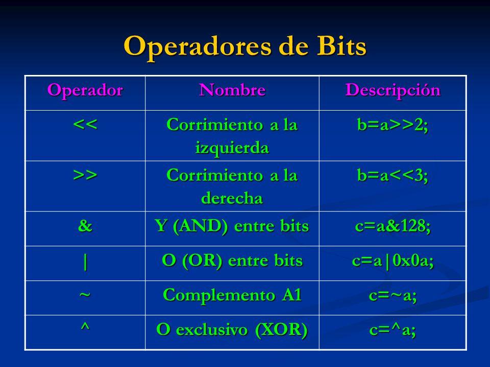 Operadores de Bits OperadorNombreDescripción << Corrimiento a la izquierda b=a>>2; >> Corrimiento a la derecha b=a<<3; & Y (AND) entre bits c=a&128; |