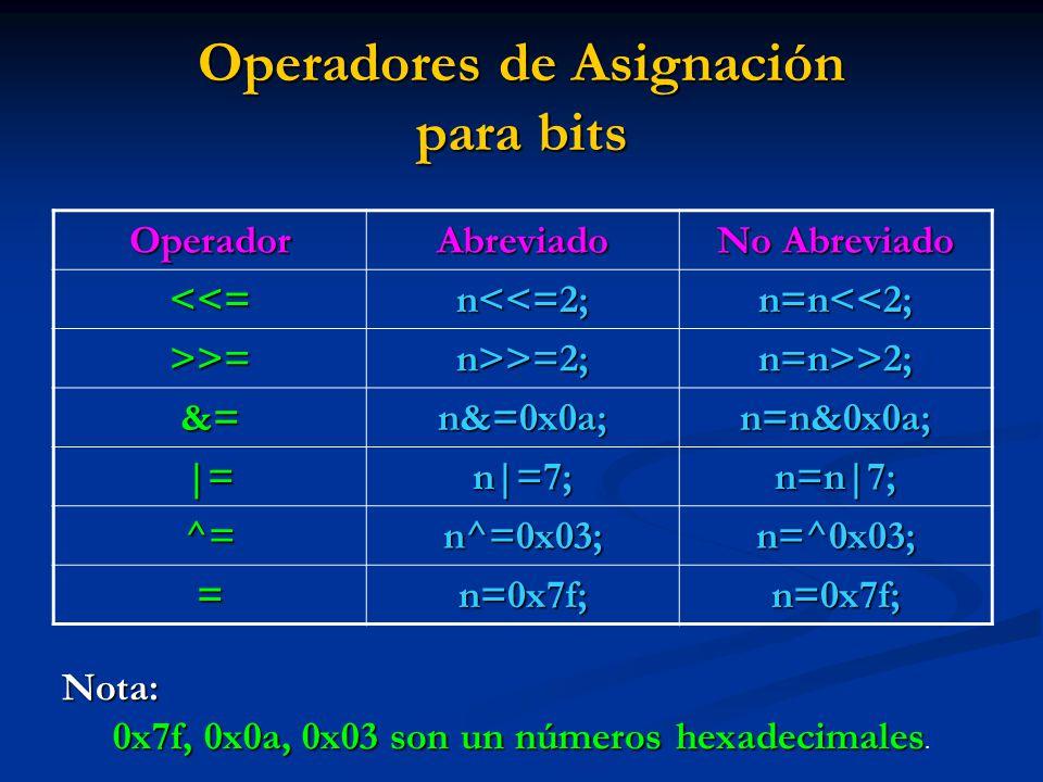 Operadores de Asignación para bits OperadorAbreviado No Abreviado <<=n<<=2;n=n<<2; >>=n>>=2;n=n>>2; &=n&=0x0a;n=n&0x0a; |=n|=7;n=n|7; ^=n^=0x03;n=^0x0