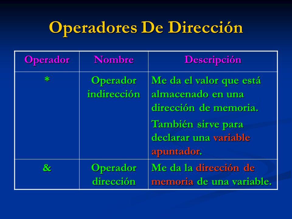 Operadores De Dirección OperadorNombreDescripción * Operador indirección Me da el valor que está almacenado en una dirección de memoria. También sirve