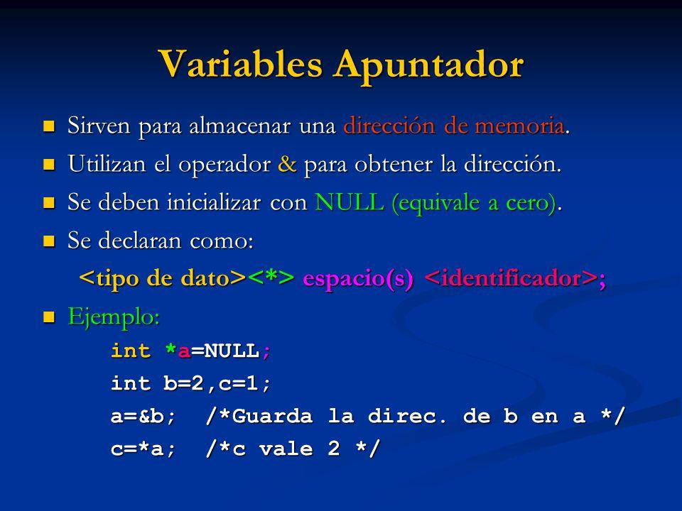 Variables Apuntador Sirven para almacenar una dirección de memoria. Sirven para almacenar una dirección de memoria. Utilizan el operador & para obtene