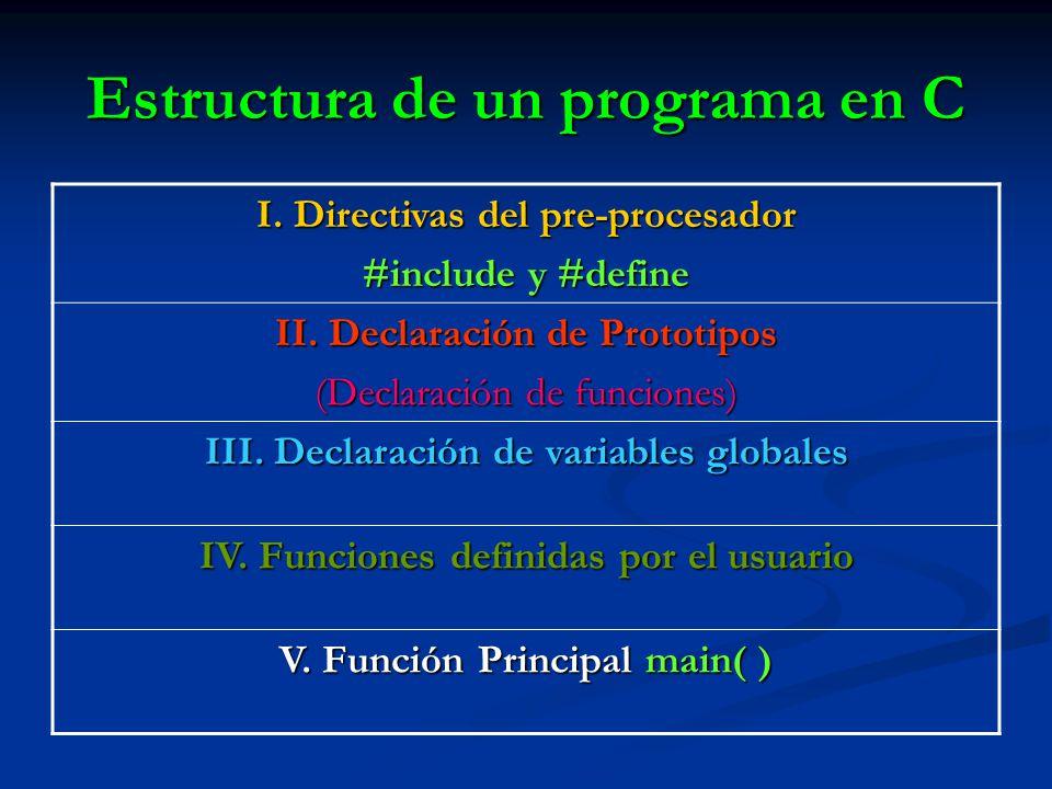 Estructura de un programa en C I. Directivas del pre-procesador #include y #define II. Declaración de Prototipos (Declaración de funciones) III. Decla