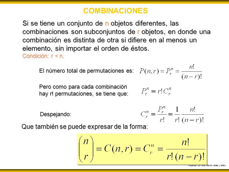 Preparado por Irene Patricia Valdez y Alfaro COMBINACIONES Si se tiene un conjunto de n objetos diferentes, las combinaciones son subconjuntos de r ob