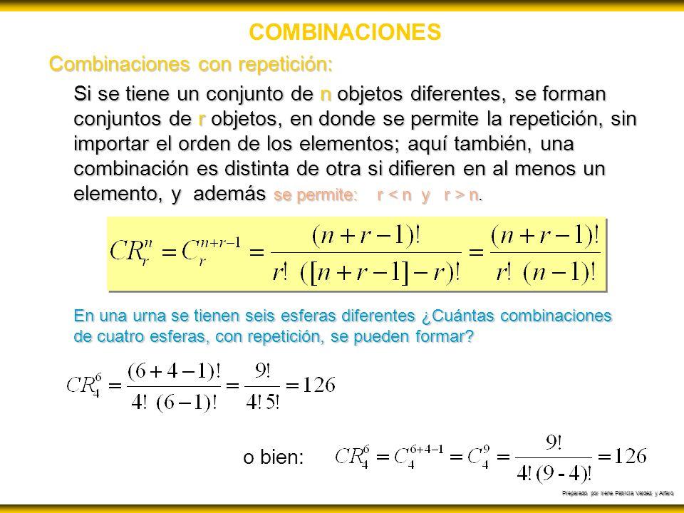 Preparado por Irene Patricia Valdez y Alfaro COMBINACIONES Combinaciones con repetición: Si se tiene un conjunto de n objetos diferentes, se forman co