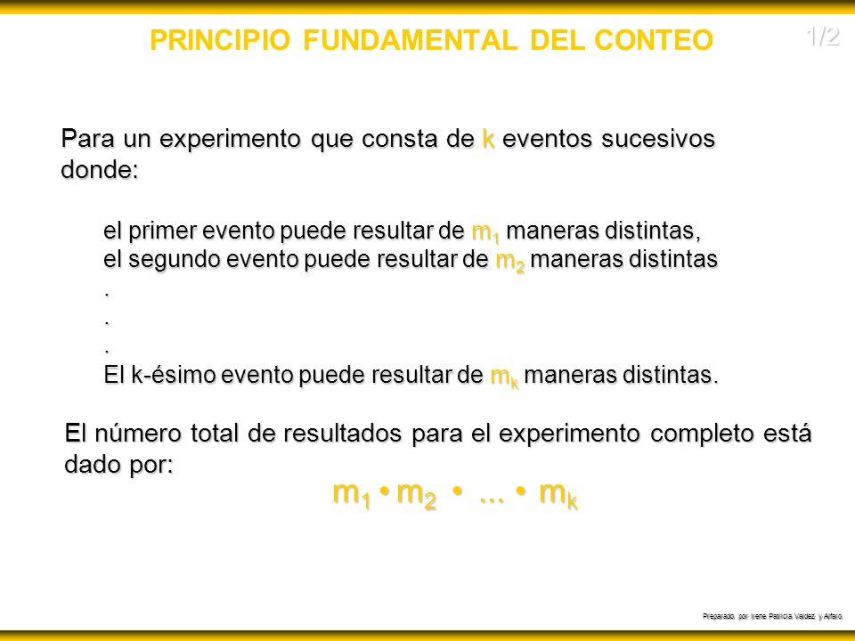 Preparado por Irene Patricia Valdez y Alfaro PRINCIPIO FUNDAMENTAL DEL CONTEO Para un experimento que consta de k eventos sucesivos donde: el primer e