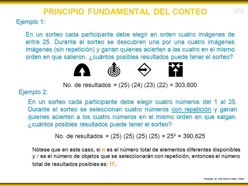 Preparado por Irene Patricia Valdez y Alfaro PRINCIPIO FUNDAMENTAL DEL CONTEO Ejemplo 1: En un sorteo cada participante debe elegir en orden cuatro im