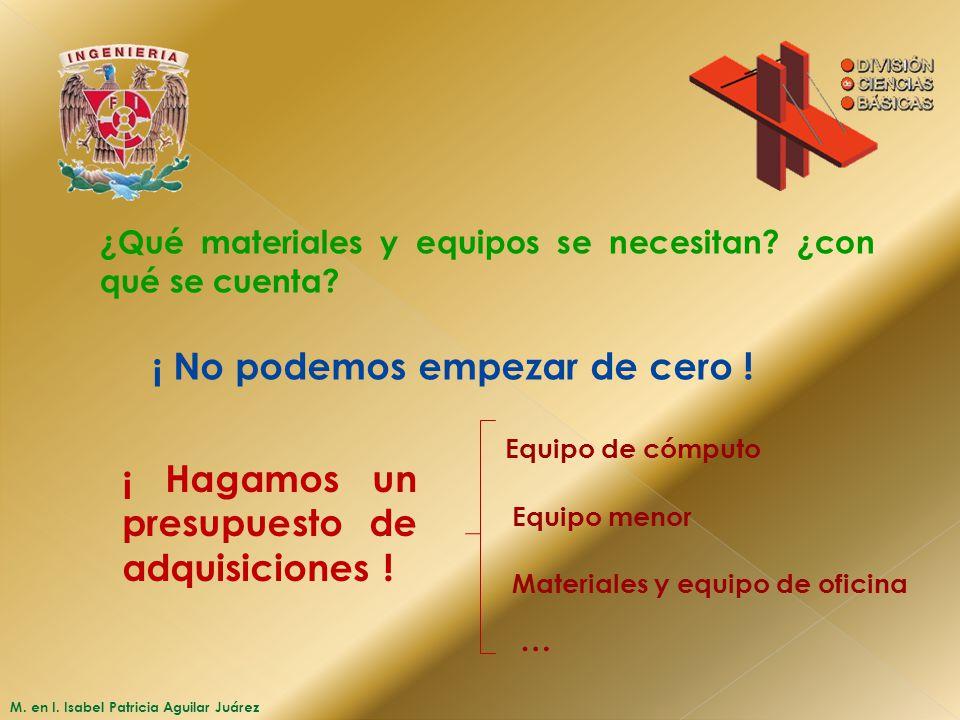 M. en I. Isabel Patricia Aguilar Juárez ¿Qué materiales y equipos se necesitan? ¿con qué se cuenta? ¡ No podemos empezar de cero ! ¡ Hagamos un presup