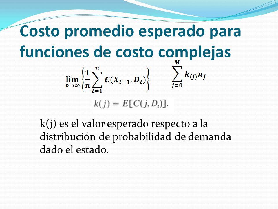 Costo promedio esperado para funciones de costo complejas k(j) es el valor esperado respecto a la distribución de probabilidad de demanda dado el estado.