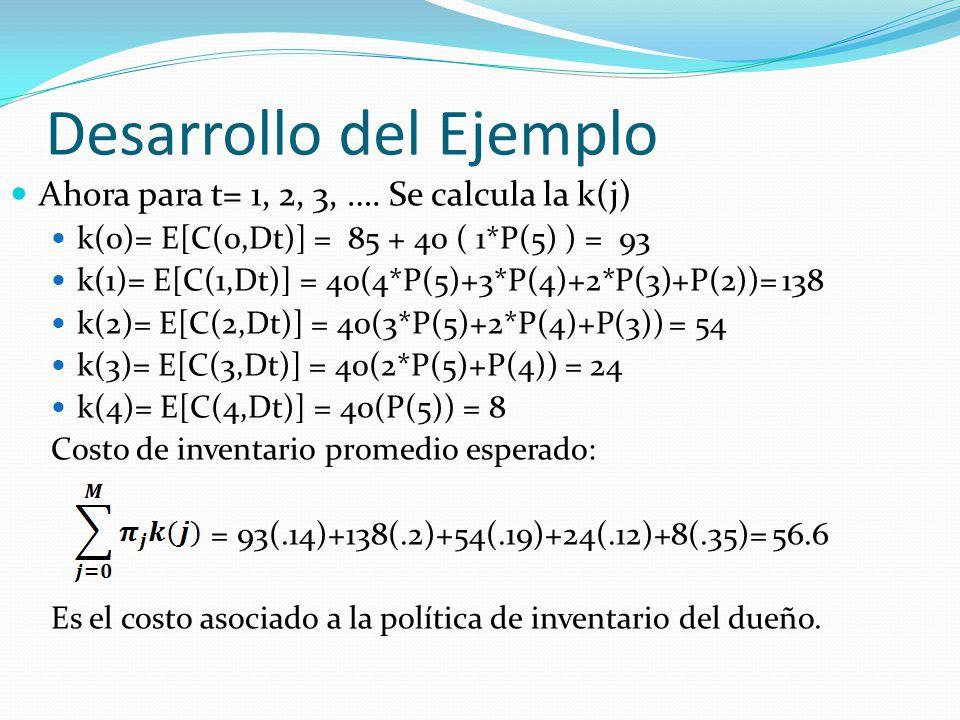 Desarrollo del Ejemplo Ahora para t= 1, 2, 3, …. Se calcula la k(j) k(0)= E[C(0,Dt)] = 85 + 40 ( 1*P(5) ) = 93 k(1)= E[C(1,Dt)] = 40(4*P(5)+3*P(4)+2*P