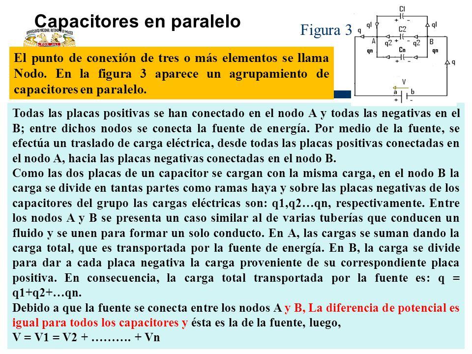 Capacitores en paralelo El punto de conexión de tres o más elementos se llama Nodo.