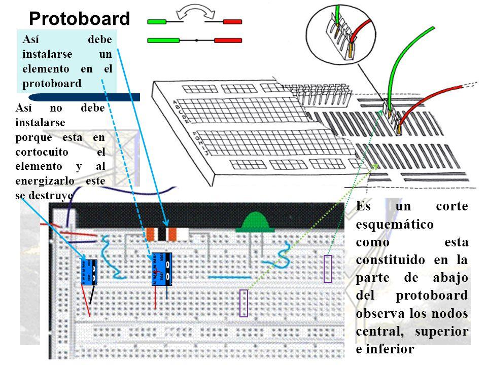 Protoboard Es un corte esquemático como esta constituido en la parte de abajo del protoboard observa los nodos central, superior e inferior Así debe instalarse un elemento en el protoboard + Así no debe instalarse porque esta en cortocuito el elemento y al energizarlo este se destruye
