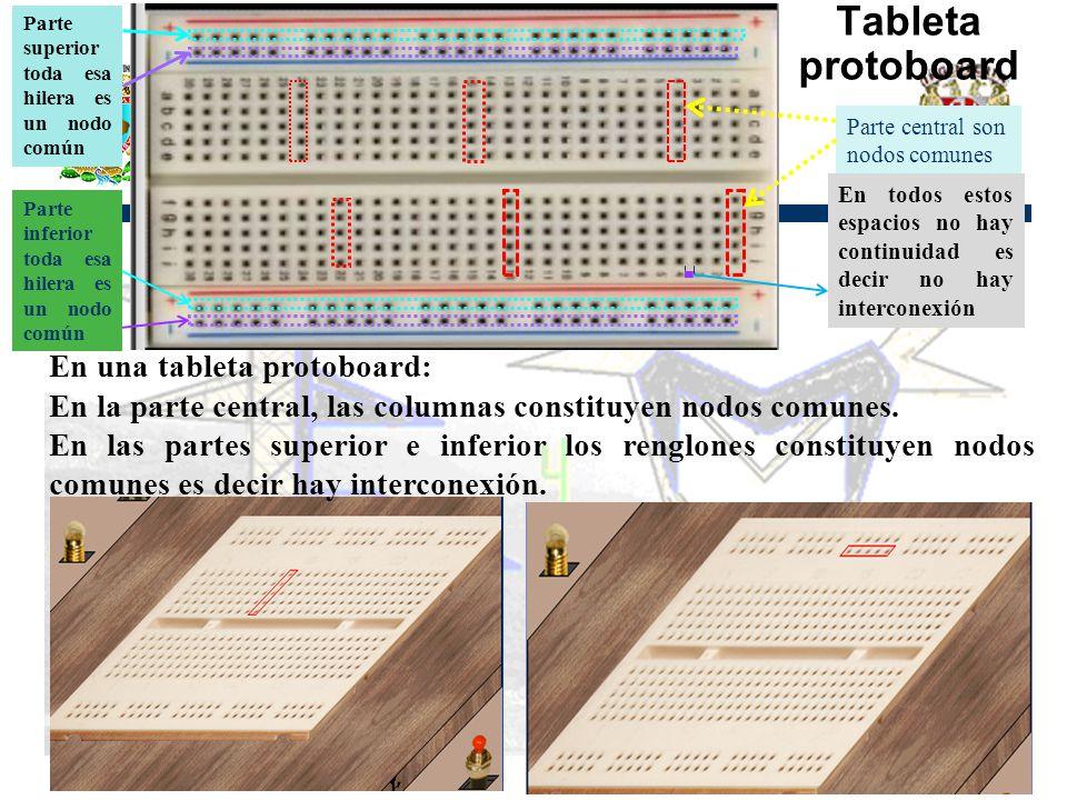 Tableta protoboard En una tableta protoboard: En la parte central, las columnas constituyen nodos comunes.