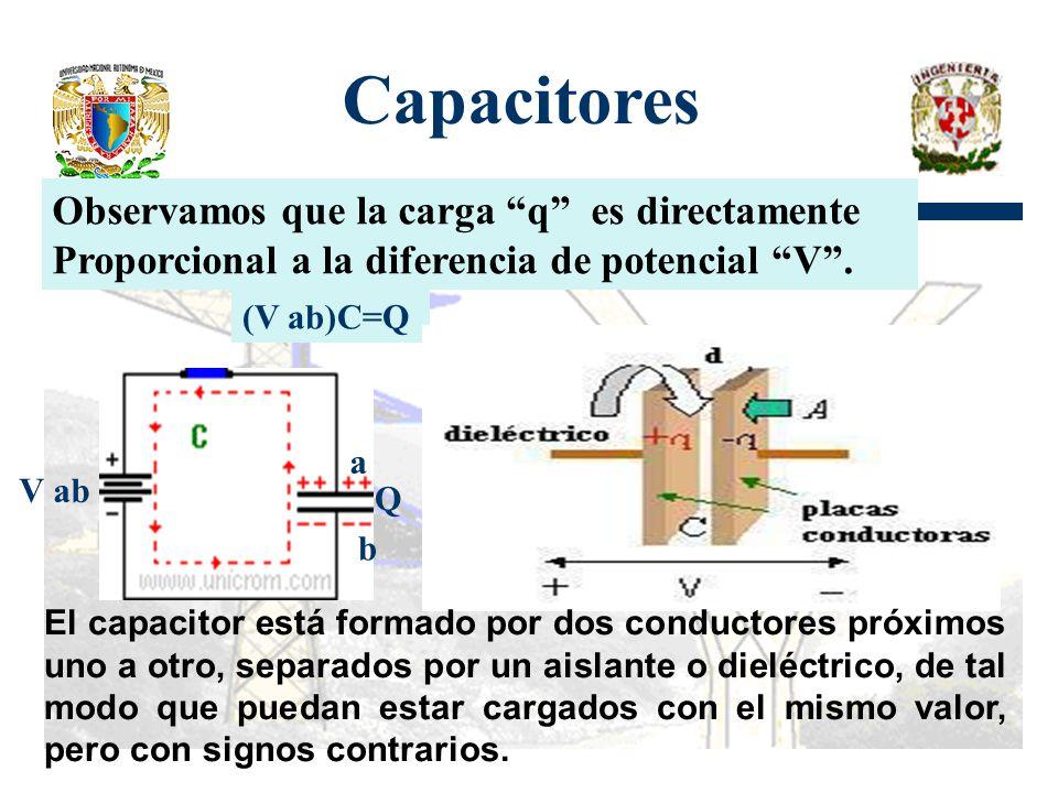 Capacitores V ab a b Q Observamos que la carga q es directamente Proporcional a la diferencia de potencial V.