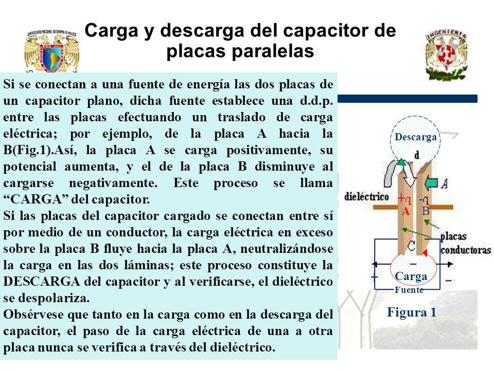 Capacitores Supongamos que tenemos una placa conductora con un carga determinada, la cual le produce un potencial V.