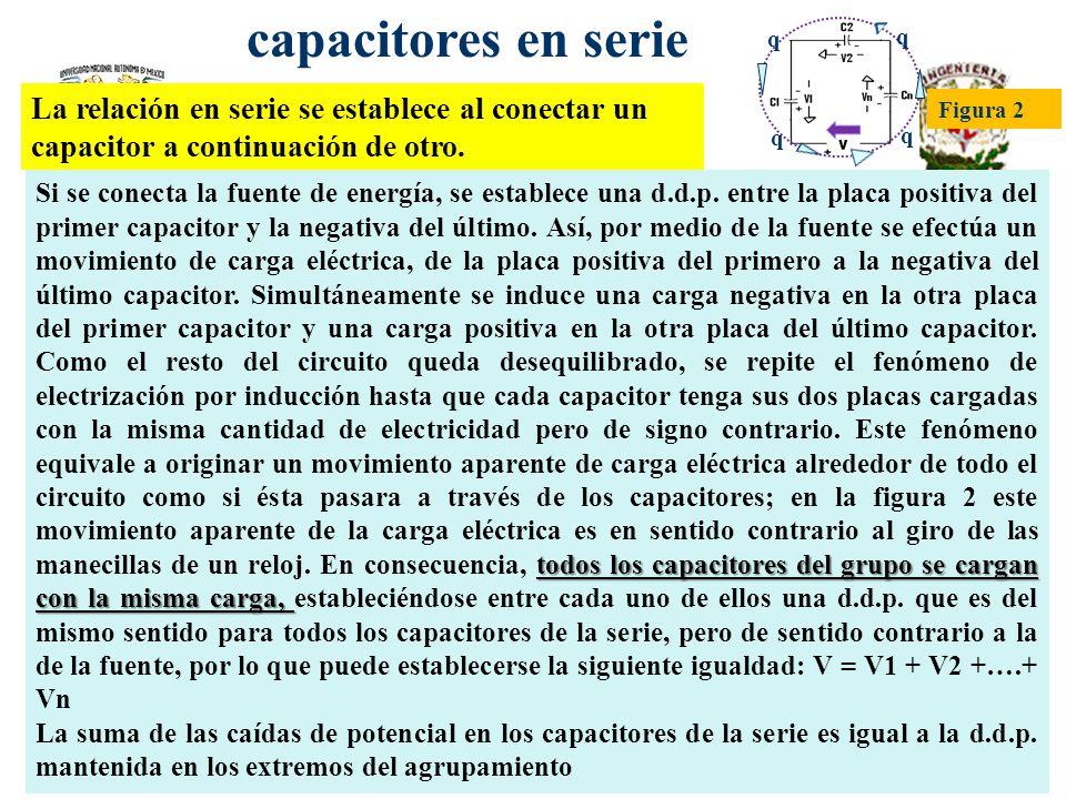 capacitores en serie todos los capacitores del grupo se cargan con la misma carga, Si se conecta la fuente de energía, se establece una d.d.p.