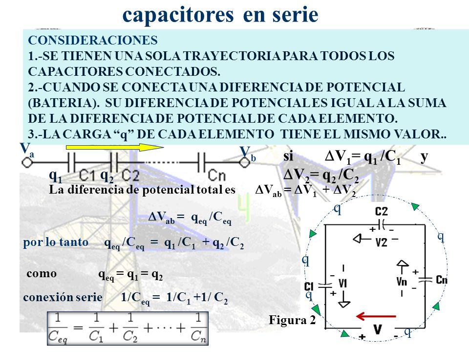 capacitores en serie CONSIDERACIONES 1.-SE TIENEN UNA SOLA TRAYECTORIA PARA TODOS LOS CAPACITORES CONECTADOS.