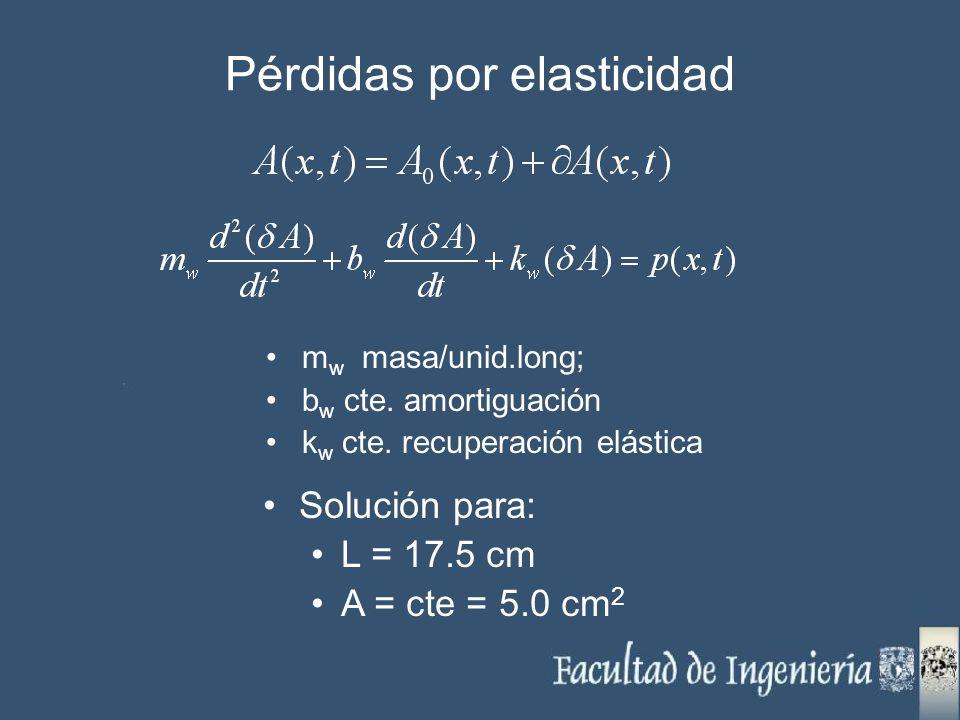 Pérdidas por elasticidad m w masa/unid.long; b w cte. amortiguación k w cte. recuperación elástica Solución para: L = 17.5 cm A = cte = 5.0 cm 2