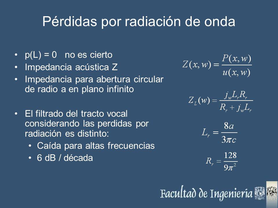 Pérdidas por radiación de onda p(L) = 0 no es cierto Impedancia acústica Z Impedancia para abertura circular de radio a en plano infinito El filtrado
