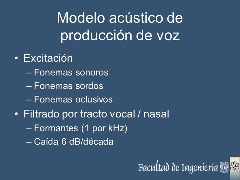 Modelo acústico de producción de voz Excitación –Fonemas sonoros –Fonemas sordos –Fonemas oclusivos Filtrado por tracto vocal / nasal –Formantes (1 po