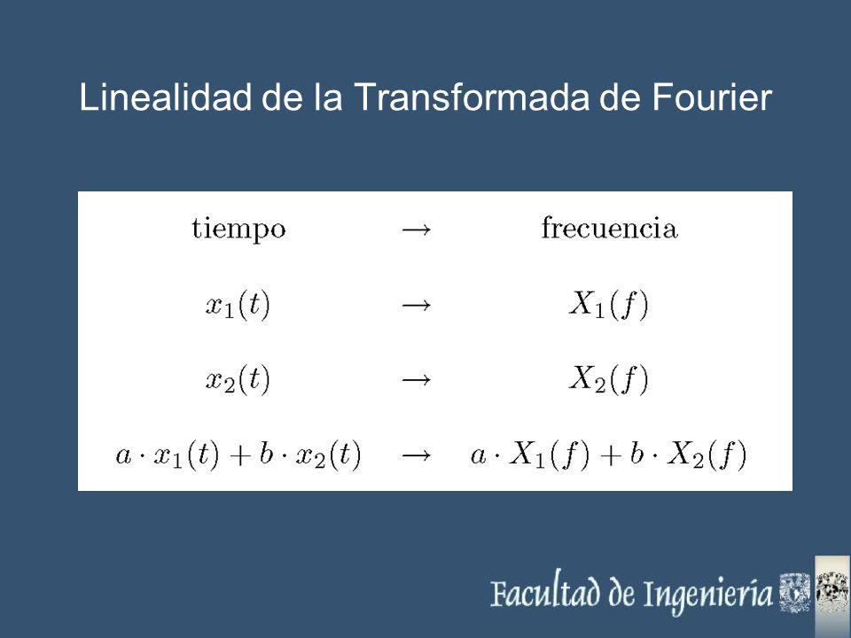 Linealidad de la Transformada de Fourier