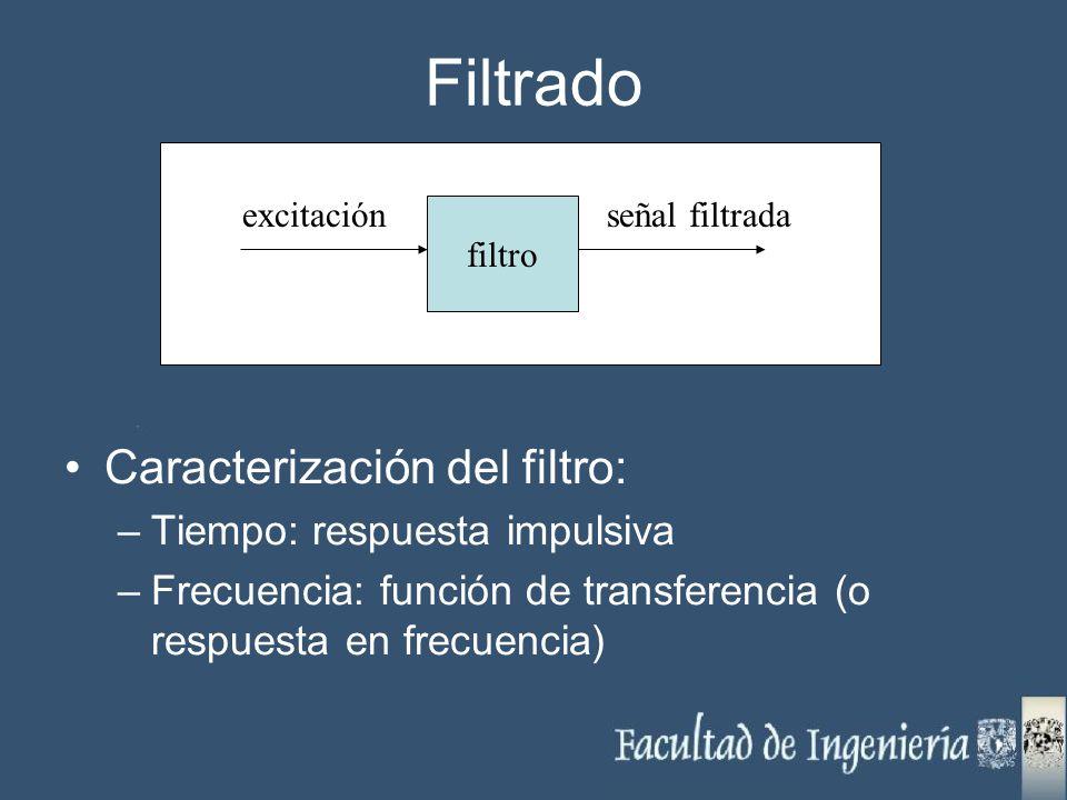 Filtrado Caracterización del filtro: –Tiempo: respuesta impulsiva –Frecuencia: función de transferencia (o respuesta en frecuencia) filtro excitacións