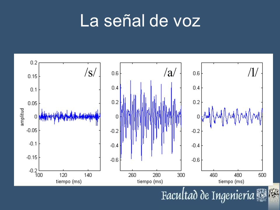 La señal de voz /s//a//l/