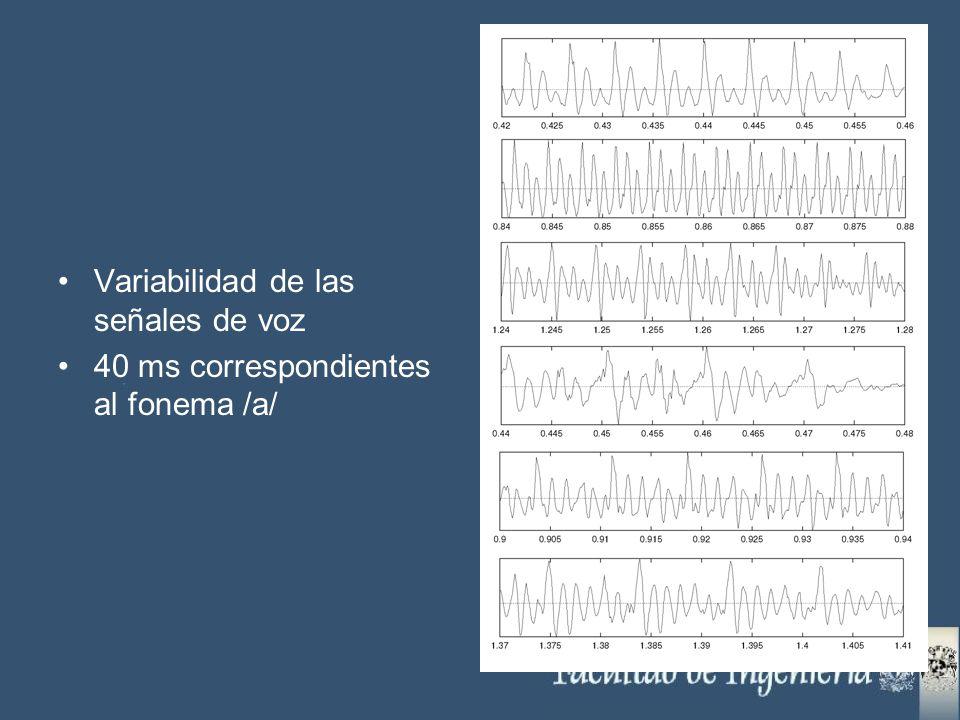 Variabilidad de las señales de voz 40 ms correspondientes al fonema /a/