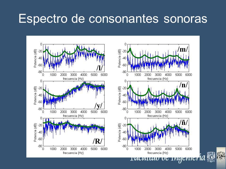 Espectro de consonantes sonoras /l/ /R/ /y/ /m/ /n/ /ñ/