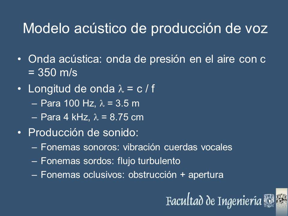 Modelo acústico de producción de voz Onda acústica: onda de presión en el aire con c = 350 m/s Longitud de onda = c / f –Para 100 Hz, = 3.5 m –Para 4
