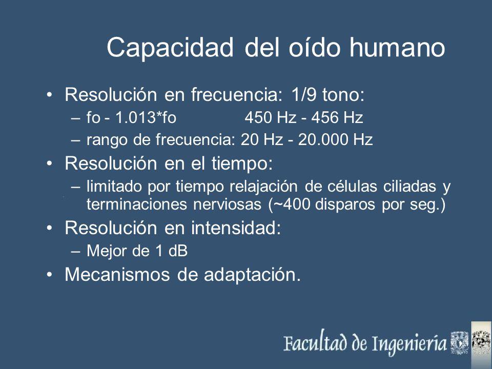 Capacidad del oído humano Resolución en frecuencia: 1/9 tono: –fo - 1.013*fo450 Hz - 456 Hz –rango de frecuencia: 20 Hz - 20.000 Hz Resolución en el t