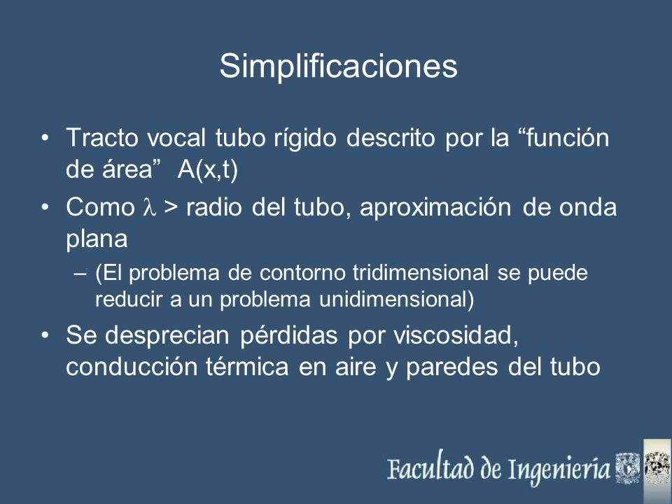 Simplificaciones Tracto vocal tubo rígido descrito por la función de área A(x,t) Como > radio del tubo, aproximación de onda plana –(El problema de co