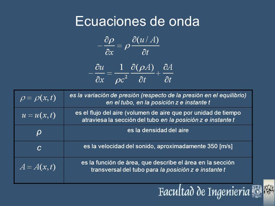 Ecuaciones de onda es la variación de presión (respecto de la presión en el equilibrio) en el tubo, en la posición z e instante t es el flujo del aire
