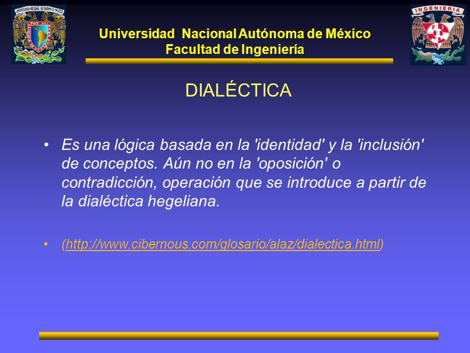 Universidad Nacional Autónoma de México Facultad de Ingeniería DIALÉCTICA Es una lógica basada en la 'identidad' y la 'inclusión' de conceptos. Aún no