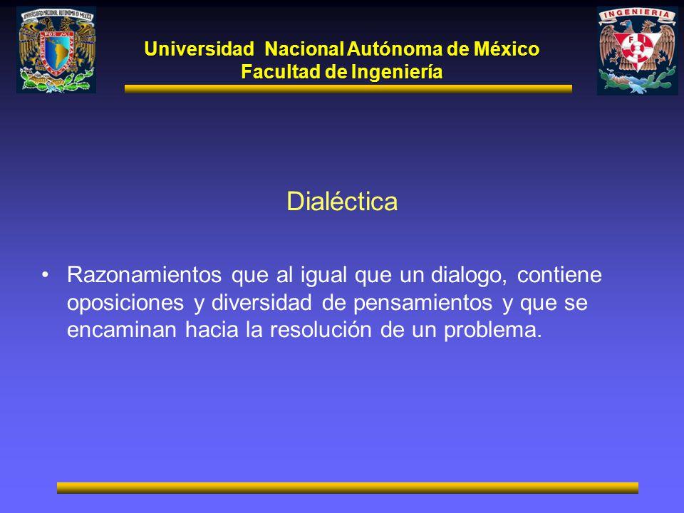Universidad Nacional Autónoma de México Facultad de Ingeniería Dialéctica Razonamientos que al igual que un dialogo, contiene oposiciones y diversidad