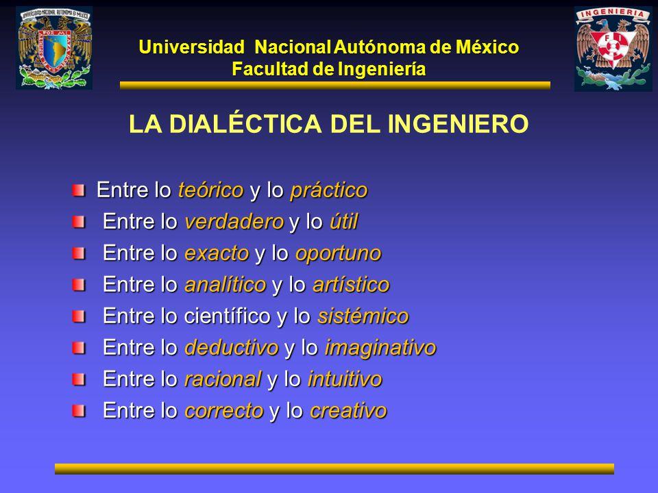 Universidad Nacional Autónoma de México Facultad de Ingeniería LA DIALÉCTICA DEL INGENIERO Entre lo teórico y lo práctico Entre lo verdadero y lo útil