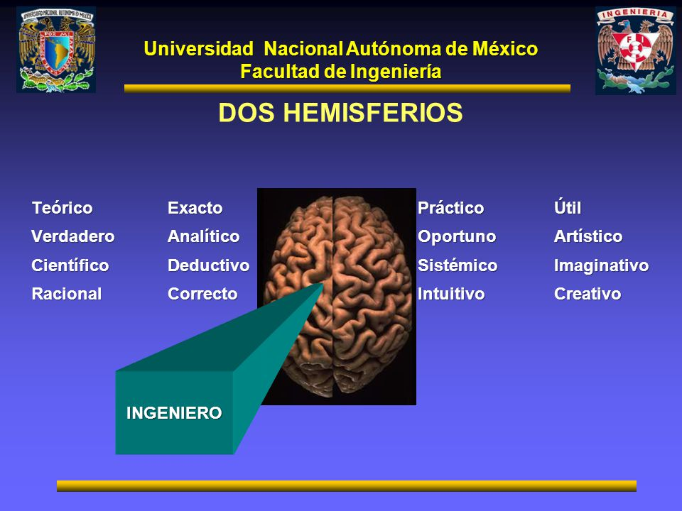 Universidad Nacional Autónoma de México Facultad de Ingeniería DOS HEMISFERIOS TeóricoExacto VerdaderoAnalítico CientíficoDeductivo RacionalCorrecto P