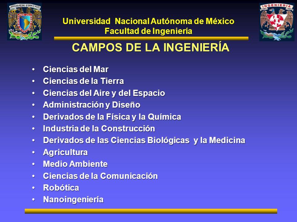 Universidad Nacional Autónoma de México Facultad de Ingeniería CAMPOS DE LA INGENIERÍA Ciencias del MarCiencias del Mar Ciencias de la TierraCiencias
