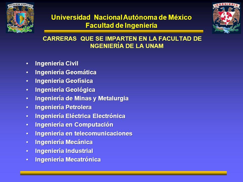Universidad Nacional Autónoma de México Facultad de Ingeniería CARRERAS QUE SE IMPARTEN EN LA FACULTAD DE NGENIERÍA DE LA UNAM Ingeniería CivilIngenie