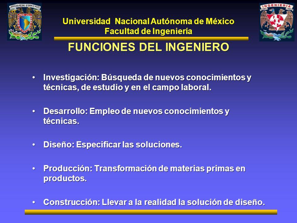 Universidad Nacional Autónoma de México Facultad de Ingeniería FUNCIONES DEL INGENIERO Investigación: Búsqueda de nuevos conocimientos y técnicas, de