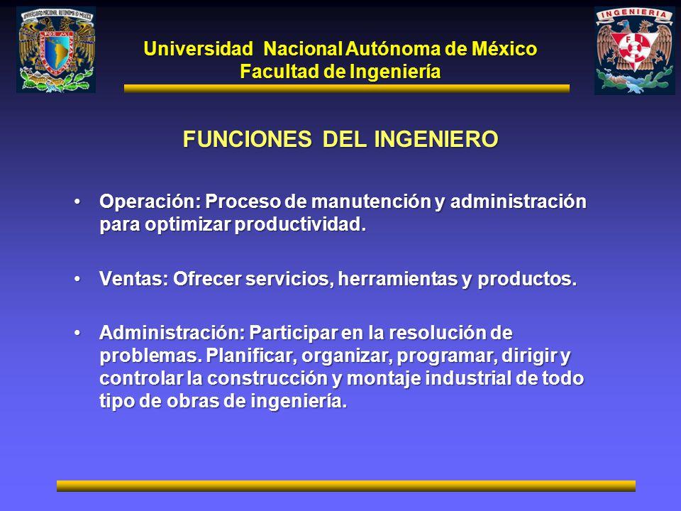 Universidad Nacional Autónoma de México Facultad de Ingeniería FUNCIONES DEL INGENIERO Operación: Proceso de manutención y administración para optimiz