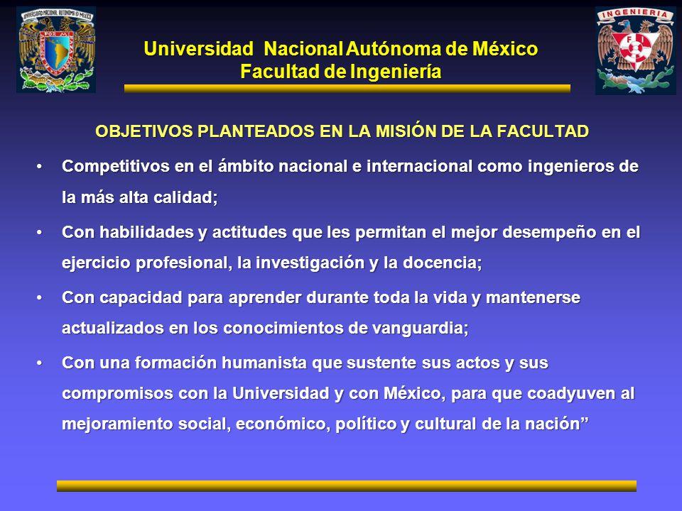 Universidad Nacional Autónoma de México Facultad de Ingeniería OBJETIVOS PLANTEADOS EN LA MISIÓN DE LA FACULTAD Competitivos en el ámbito nacional e i