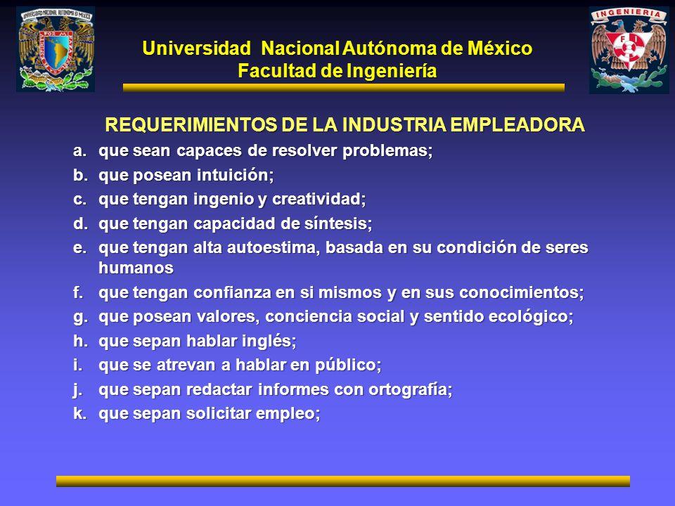 Universidad Nacional Autónoma de México Facultad de Ingeniería REQUERIMIENTOS DE LA INDUSTRIA EMPLEADORA a.que sean capaces de resolver problemas; b.q