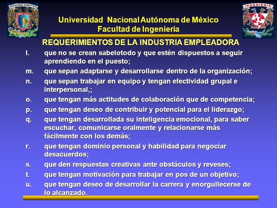 Universidad Nacional Autónoma de México Facultad de Ingeniería REQUERIMIENTOS DE LA INDUSTRIA EMPLEADORA l.que no se crean sabelotodo y que estén disp