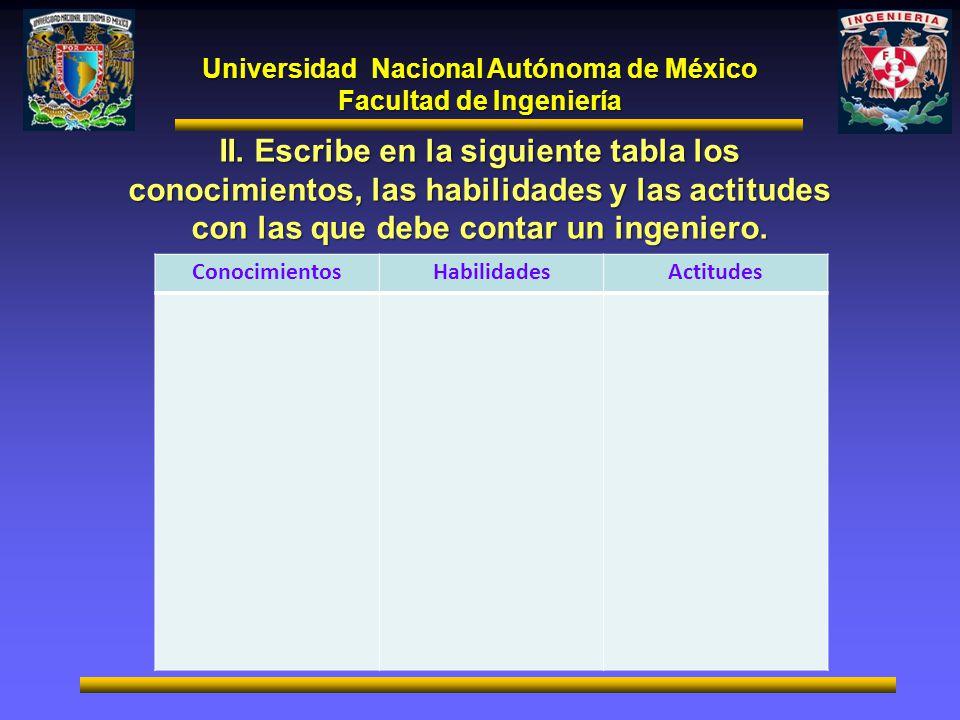 Universidad Nacional Autónoma de México Facultad de Ingeniería II. Escribe en la siguiente tabla los conocimientos, las habilidades y las actitudes co