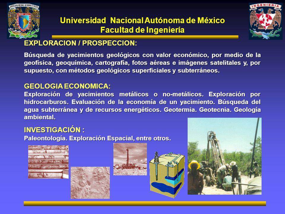 Universidad Nacional Autónoma de México Facultad de Ingeniería EXPLORACION / PROSPECCION: Búsqueda de yacimientos geológicos con valor económico, por