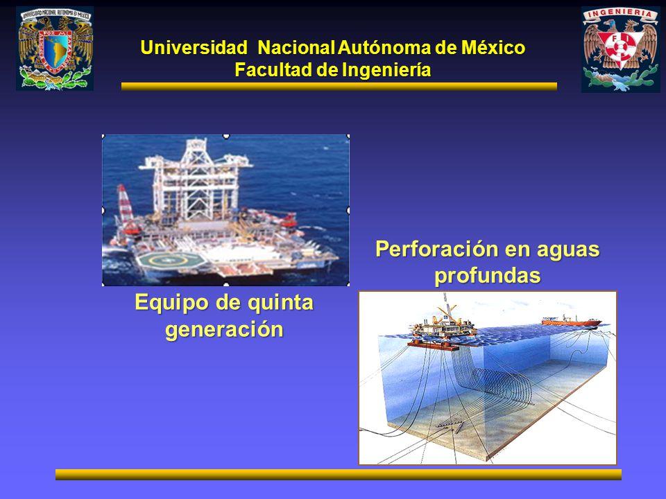 Universidad Nacional Autónoma de México Facultad de Ingeniería Equipo de quinta generación Perforación en aguas profundas
